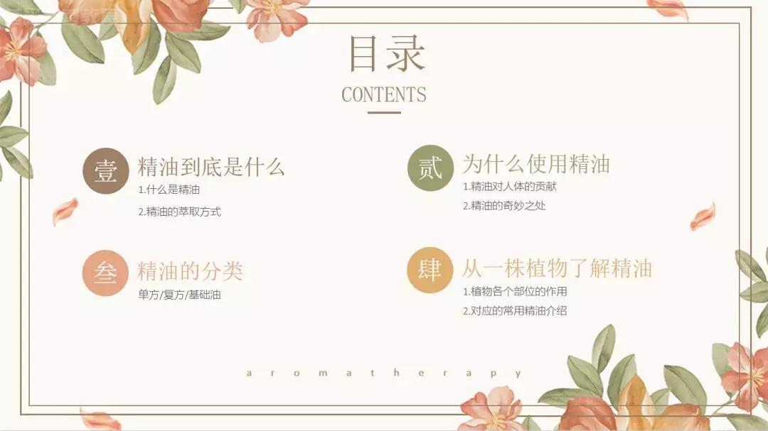 广州荟尚芳香疗法基础课程网络授培训课程可重复收听学习